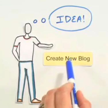 Start a Blog For Free