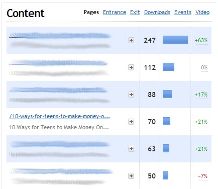 content box in clicky web analytics